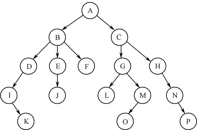数据中的树结构