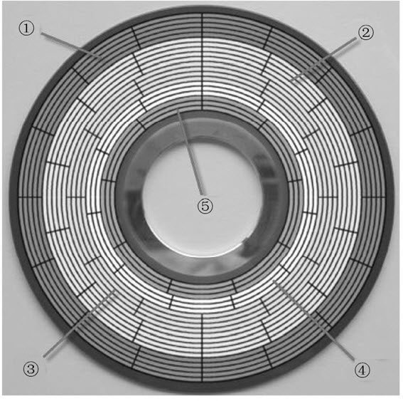 机械硬盘的区段及物理C/H/S