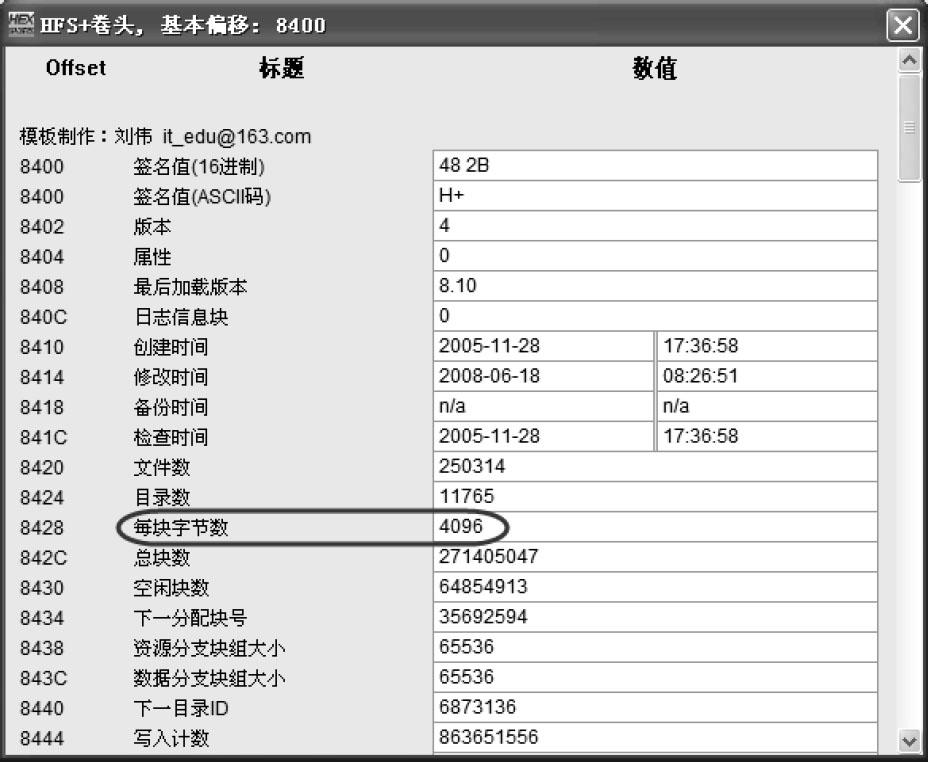 HFS+文件系统卷头在RAID分析中的作用