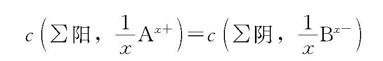 如何对水质分析的结果用阴阳离子总量进行校正?