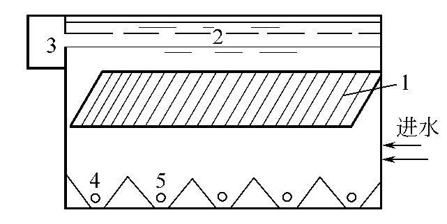 什么叫斜板、斜管沉淀池?