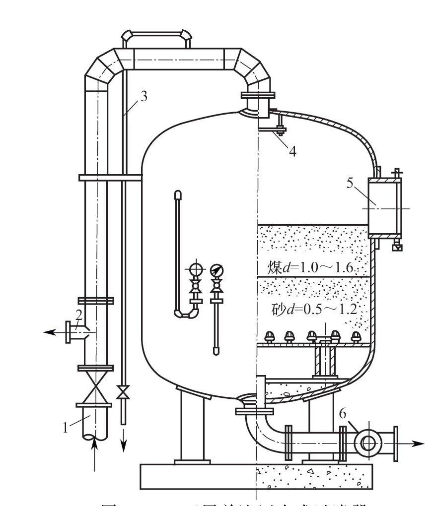 什么是压力式过滤器?工作原理讲解