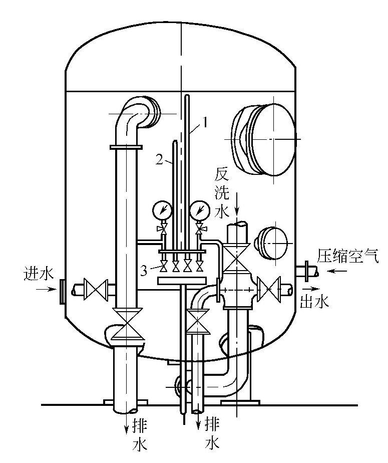 什么是单流式机械过滤器?如何运行操作?