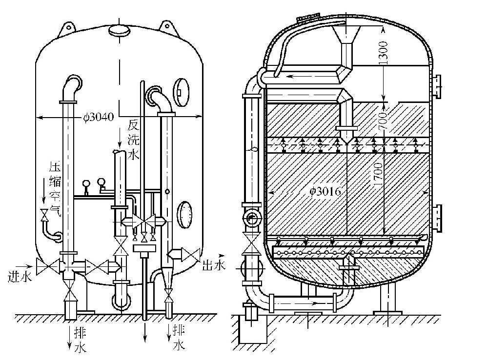 什么是双流式机械过滤器?工作原理讲解