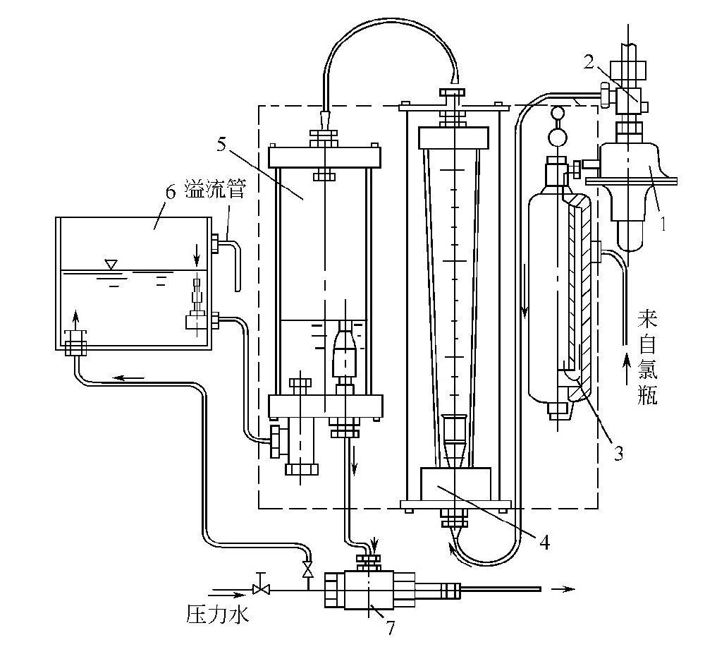 加氯装置有哪些主要类型?其工作原理如何?