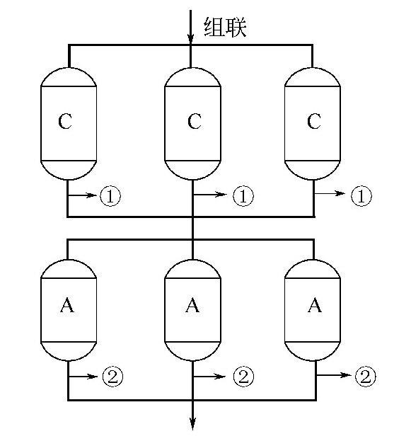 复床的串联与组联排列运行有什么不同?