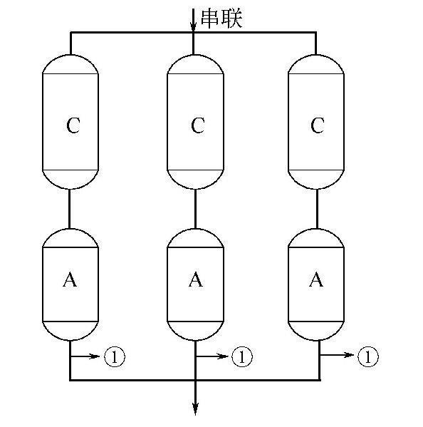 复床的串联与组联排列运行有什么不同?-水处理设备与技术
