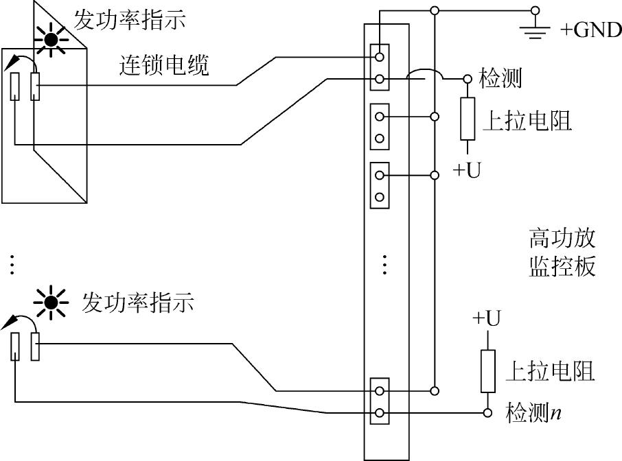 深空测控系统功放联锁保护