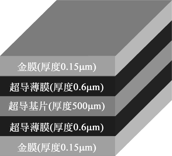 深空网高频接收系统方案设计:超导滤波器设计技术