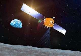 深空测控通信系统的10大分系统