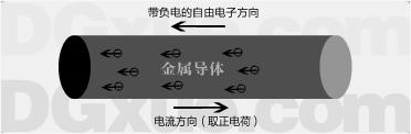 金属导体中电流的移动方向