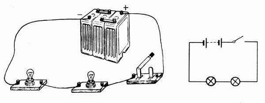 初级电工基础知识 直流电路