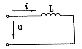 纯电感电路