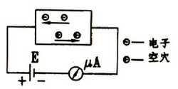半导体中载流子的移动