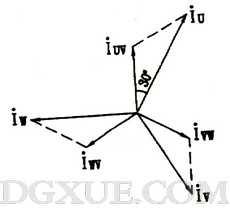 负载三角形连接的电流相量图