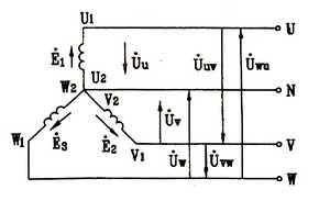 正确的星形三相电源的连接图