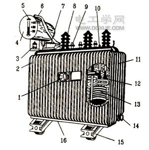 三相电力变压器结构图
