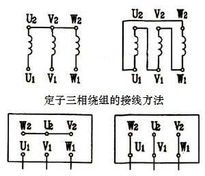 定子三相绕组的连线方法