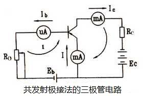 三极管电流放大作用