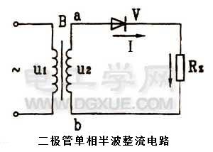 二极管单相半波整流电路