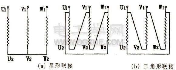 三相变压器三个线圈的连接