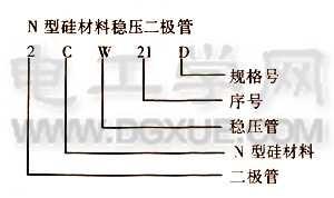 国产二极管、三极管的型号