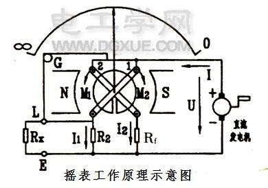 绝缘电阻测试仪:摇表的结构及工作原理