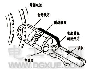 钳形电流表的结构