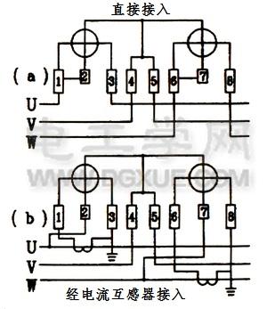三相三线有功电表接线图