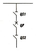 高压隔离开关与高压断路器的配套使用