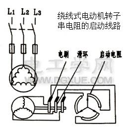 绕线式电动机转子串电阻启动线路图