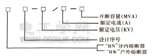 高压熔断器型号含义