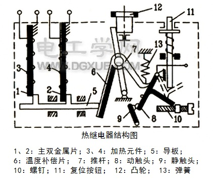 热继电器工作原理及结构图解