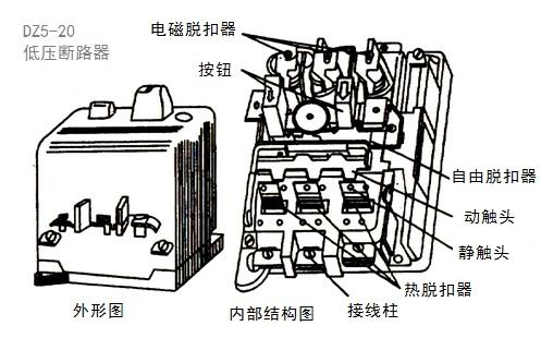 低压断路器结构图