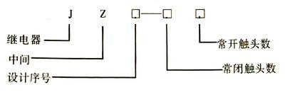 中间继电器型号含义