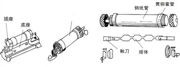 无填料封闭管式熔断器结构