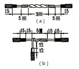 单股导线铰接接头