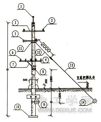 架空电力线电杆架设结构图