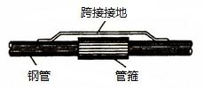 金属煤气钢管管箍连接
