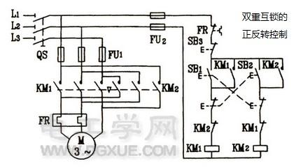按钮、接触器双重互锁正反转控制线路电路图