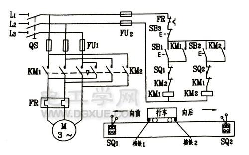 电动机行程位置控制线路电路图解