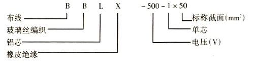 电线型号含义