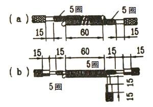单股导线缠卷接线法