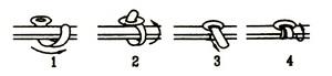 护套线用途_护套线的规格型号_护套线施工布线教学_护套线可以埋暗线吗