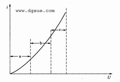 绝缘材料中的电流与外加电压的关系