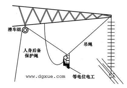 用吊篮进入等电位作业示意图