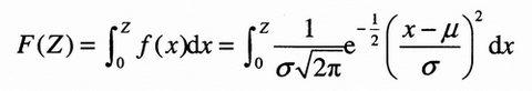 正态概率分布函数