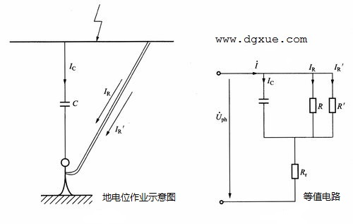 地电位作业示意图及有泄露电流时的等值电路