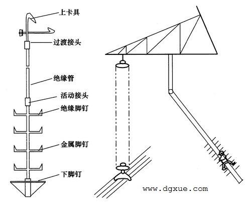 独脚梯及其带电作业进入电场示意图