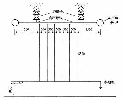 绝缘工具电气试验试品布置图